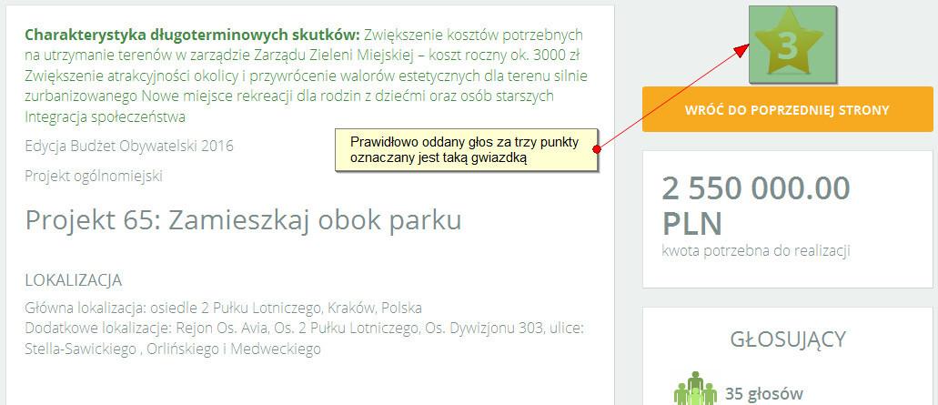 Głos oddany w głosowaniu w ramach budżetu obywatelskiego miasta Krakowa